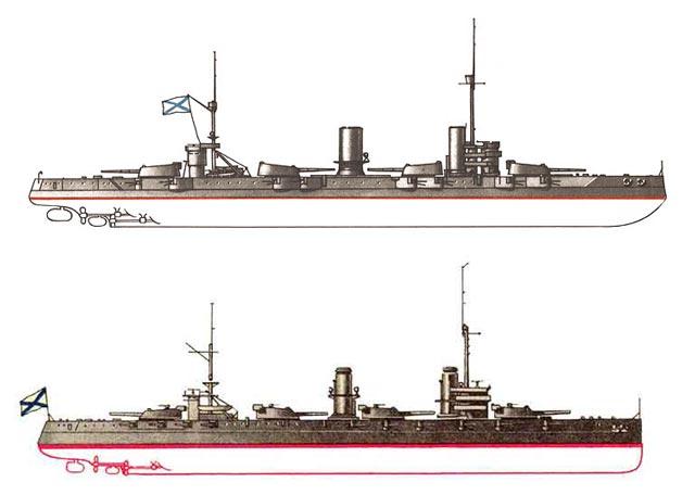 Линкоры типа Севастополь (сверху) и Императрица Мария (снизу)