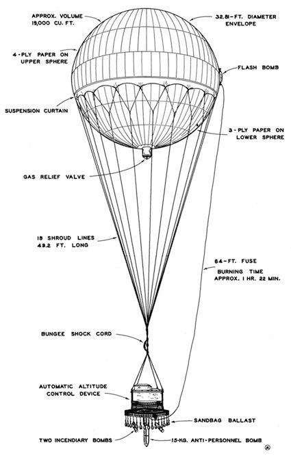 ballonbomb