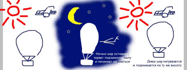 stratosphere2