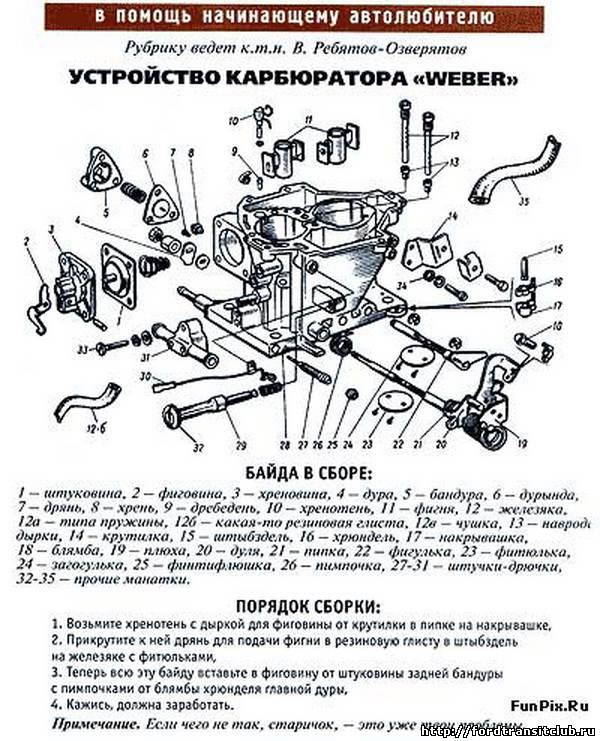 weber-carb
