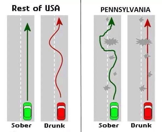 pennsylvania-potholes